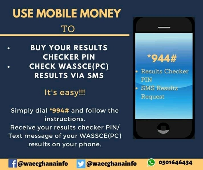 How to Buy Results Checker Pin & Check 2019 Nov/Dec Results via SMS